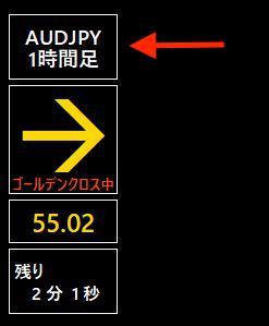 通貨と確認している時間足